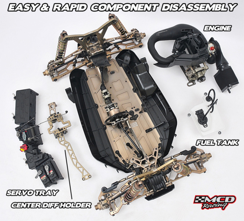 MCD RR5 Easy and Rapid Component Disassembly